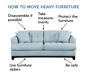How To Move Heavy Furniture Moving Guru Guide
