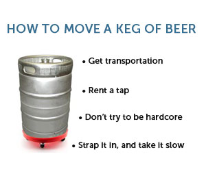 How to Move a Keg of Beer