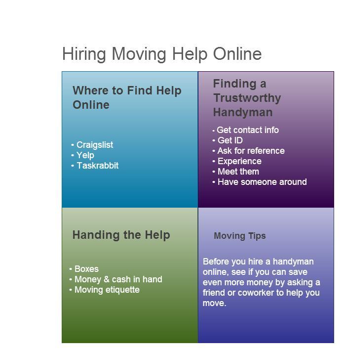 Hiring Moving Help Online