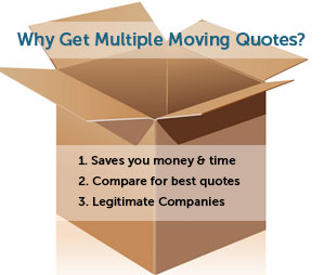 Why You Should Get Multiple Moving Quotes